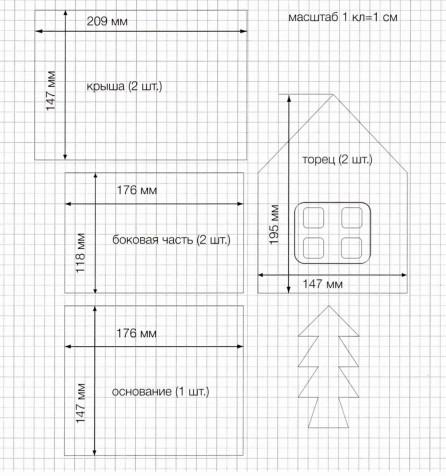 формы для пряничного домика